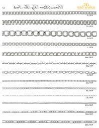 chain necklace styles images Marvellous design necklace styles silver chains by the inch chain jpg