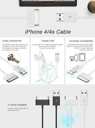 100 wiring diagram for iphone 4 charger motorola razr rizr