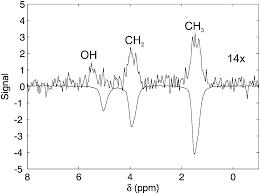 liquid state dynamic nuclear polarization of ethanol at 3 4 t 95