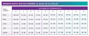 www anses calendario pago a jubilados pensionados 2016 conocé el cronograma extendido de pago a jubilados