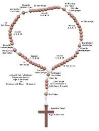 lutheran rosary the rosary townsend
