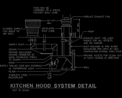 fire rated exhaust fan enclosures autocad detail kitchen hood dwg