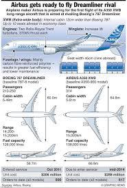 airbus a380 800 cutaways pinterest airbus a380 airplanes