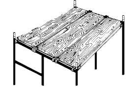 plywood deck scaffold plank vanguard manufacturing inc