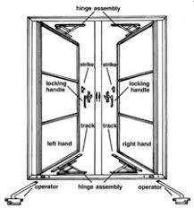 Awning Window Mechanism Window Hardware Wielhouwer Replacement Hardware Specialists