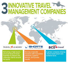 travel management company images Agile erp and back office solution for tmcs jpg