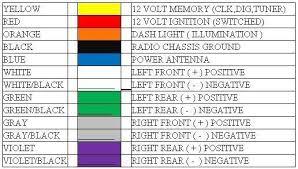 car stereo color wiring diagram car wiring diagrams