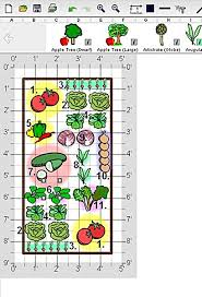 attractive raised bed vegetable garden layout diy stacked herb
