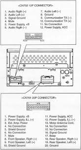 Saab 9 3 Stereo Wiring Diagram Car Radio Wiring Diagram Also Light 7 Pin Free Image Wiring Diagram