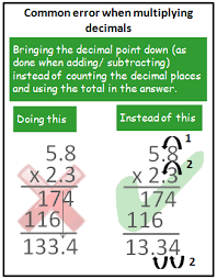 what is multiplication multiplying decimals