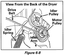 maytag neptune dryer belt diagram questions u0026 answers with