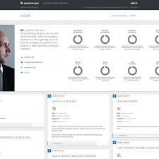 Portal Architect Resume Shawn Kelshaw Resumé User Experience Architect
