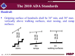 Ada Handrail Dimensions Americans With Disabilities Act Ada Standards Title Ii U0026 Iii