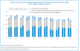industrial relations in europe 2012