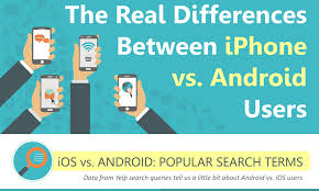 android users the real differences between iphone vs android users investmentzen