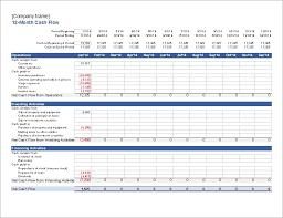 cash template cash flow statement office templates petty cash
