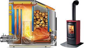 caldaia per interni le caldaie a legna funzionamento e vantaggi