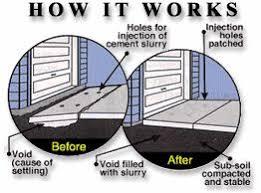 Basement Waterproofing Kansas City by 7 Best Foundation Repair Kansas City Images On Pinterest