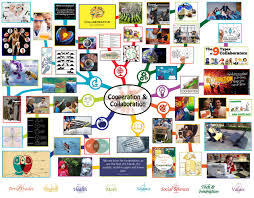 cooperation and collaboration lesson plan all subjects any age