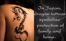 you u0027ll want to read these meanings of a dragon tattoo for sure