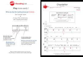 Piano Sheet Music Chandelier Piano Version Sia Noviscore Sheets