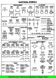 schematic drawing electrical symbols circuit and schematics diagram