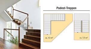 platzbedarf treppe treppenplanung so geht es sicher aufwärts bautipps de