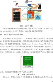 bouygues immobilier si鑒e social microsoft word 八月期刊 doc pdf