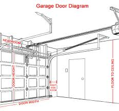 amazing wiring diagram genie garage door opener u2013 readingrat plus
