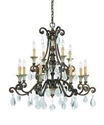 Lighting Fixtures Manufacturers Lighting Savoy House Chandelier Lighting Fixture Manufacturers