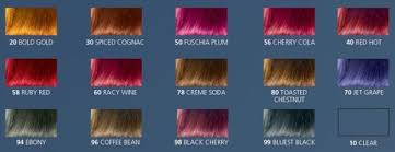 sebastian cellophane colors hair care cellophanes relaxers savvy hair studio101
