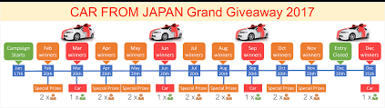 lexus used car from japan 2017 grand giveaway 4 free cars and 14 incredible gifts car