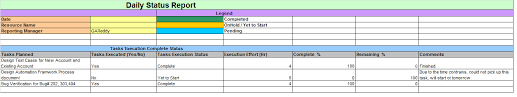 Project Daily Status Report Template Excel by Testing Daily Status Report Template Gareddy Qtp