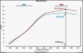 diagrams 917192 evo x wiring diagram u2013 rres evo x engine control