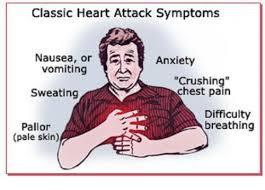 Chest Pain Meme - classic heart attack symptoms nausea or anxiety vomiting crushing