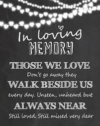 wedding memorial sign in loving memory wedding sign wedding memorial sign chalk memorial