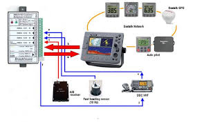 diagrams for integration of raymarine c e series