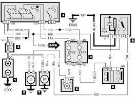 100 peugeot 307 alarm wiring diagram diagrams 15631258