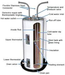 electric water heater parts diagram free wiring