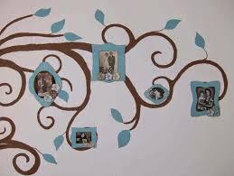 dipingere cornici carta e sassi home decor dipingere sulle pareti