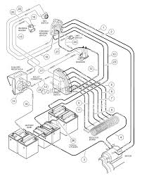 yamaha golf cart 36 volt wiring diagram u2013 readingrat net