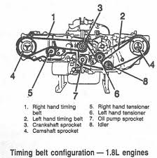 subaru outback questions what engine is a direct swap without
