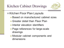 Kitchen Cabinet Components Objective Develop Plans For Kitchen Cabinets Ppt Download