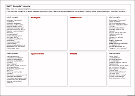 Cost Benefit Analysis Templates by Microsoft Swot Analysis Template Template Update234 Com