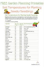 Gifts For Vegetable Gardeners by The Edible Terrace Small Space Gardening And Gardening Fun