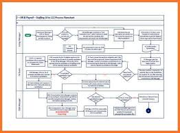 Flow Chart Template Excel Flow Chart Excel Sow Template