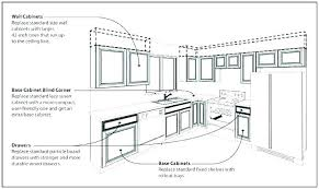 kitchen cabinet height standard kitchen cabinet sizes pizzle me