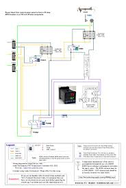 my new rims control panel homebrewtalk com beer wine mead