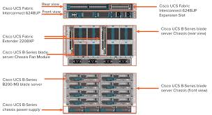 hobart c44a wiring schematic hobart c44a service manual u2022 sharedw org