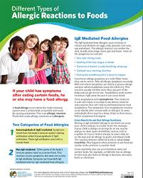 what is a food allergy types symptoms treatment